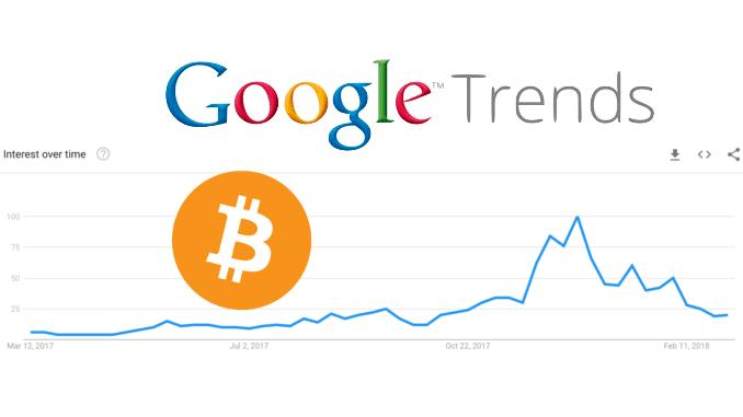 wie man schnell mit bitcoin geld verdient gemeinnützige krypto
