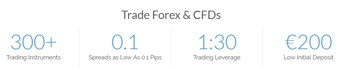Europe FX Angebot
