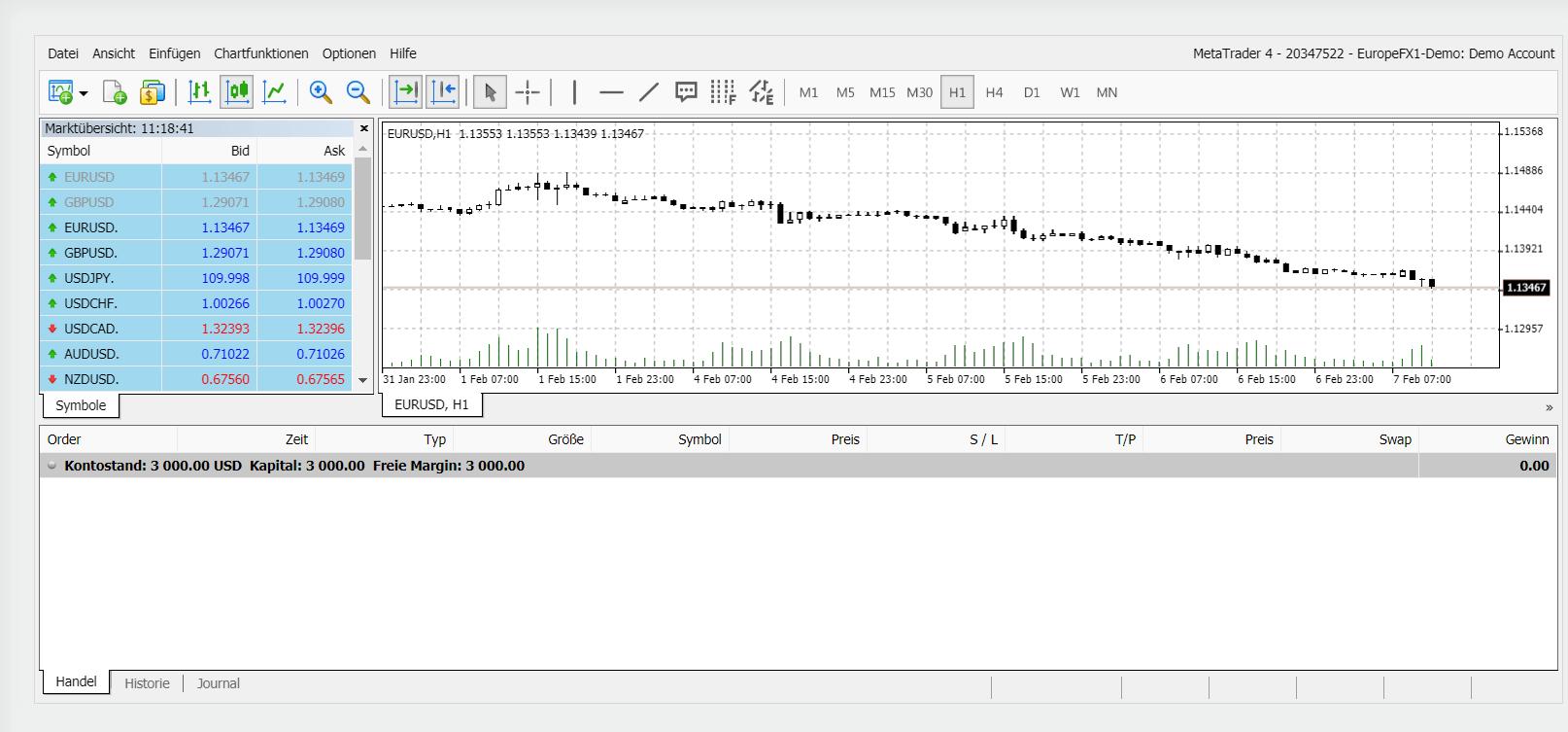 Europefx Seriös