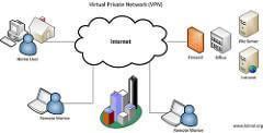 private network photo