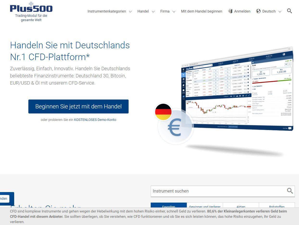 Cfd Stocks Erfahrungen