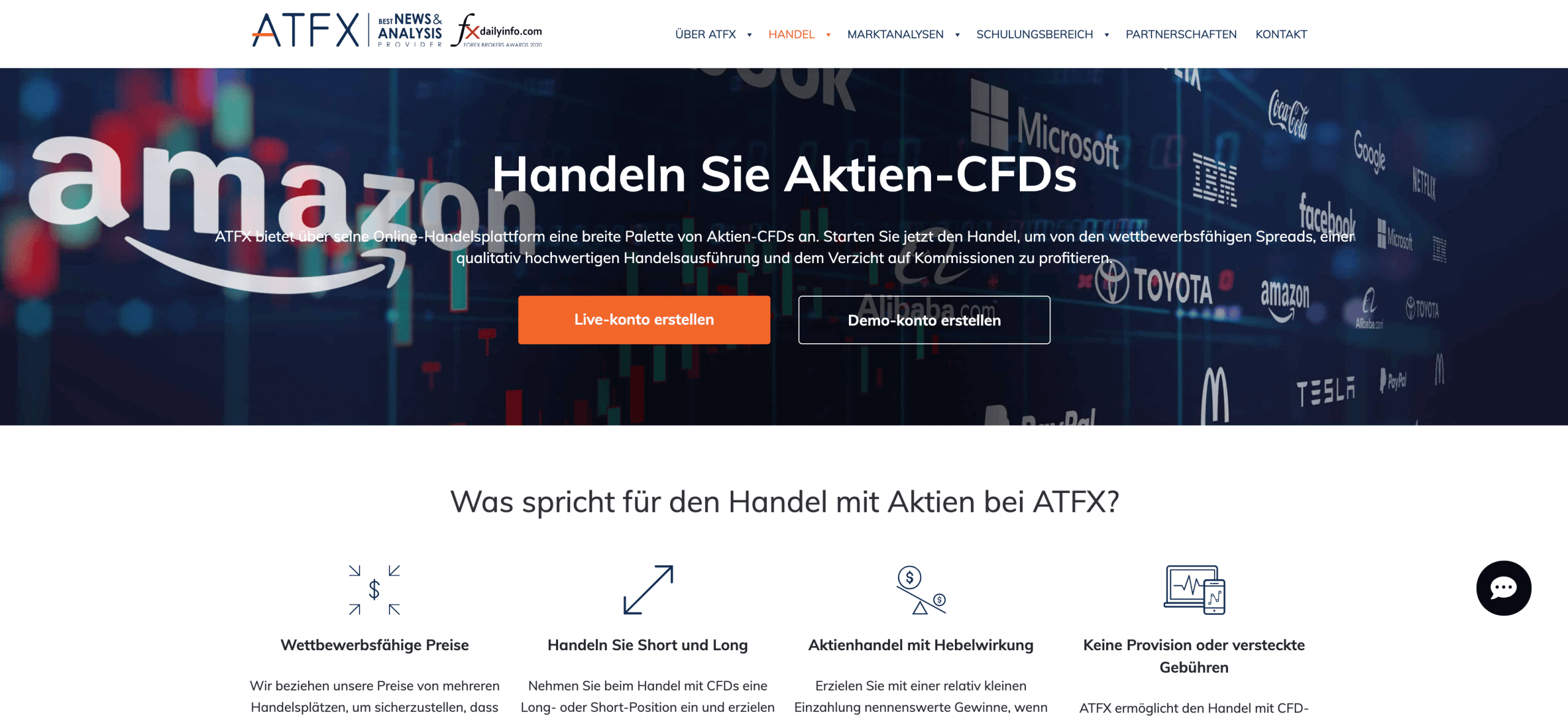 ATFX Aktien