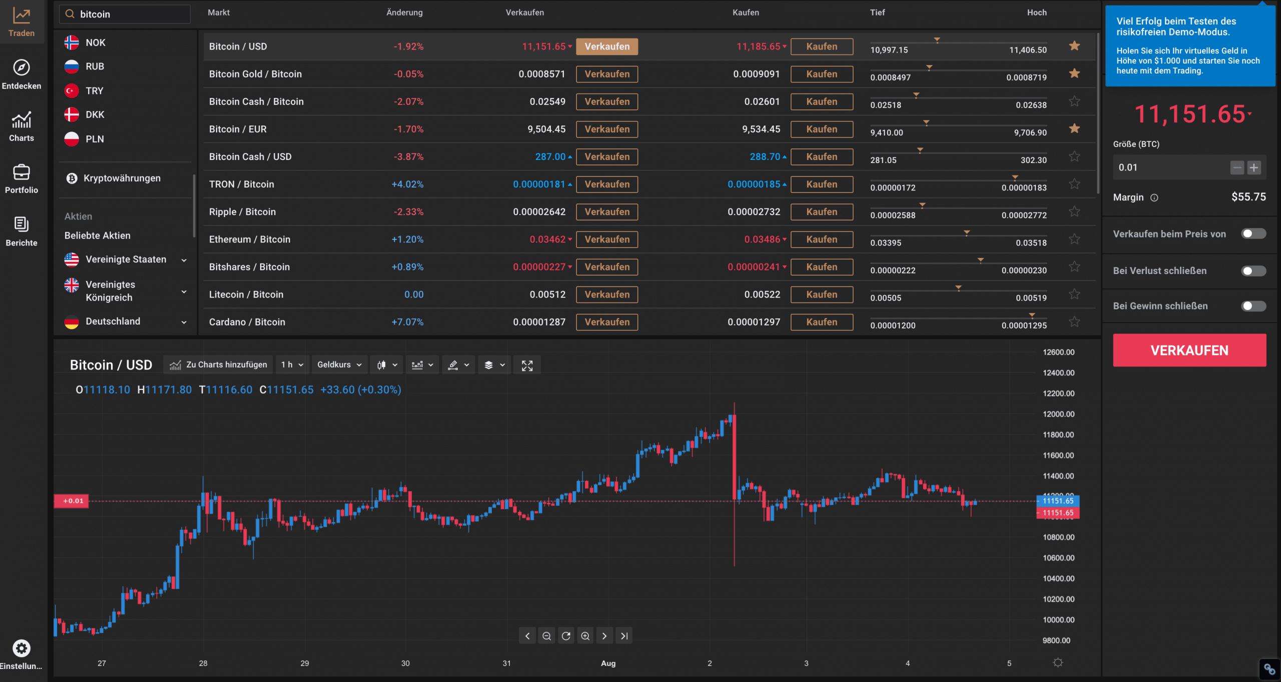 Bitcoin Verkaufen