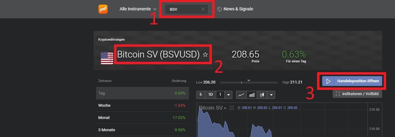 BitcoinSV Kaufen Libertex