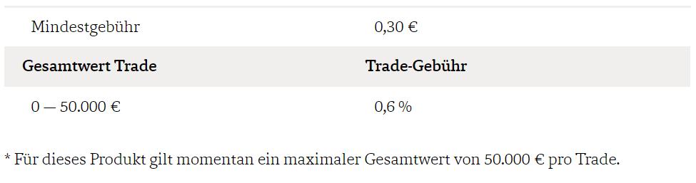 Bux X US Volatility Index
