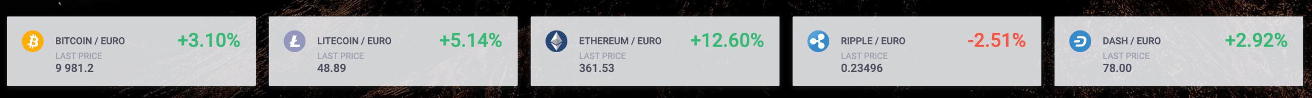 cfd kryptos kaufen