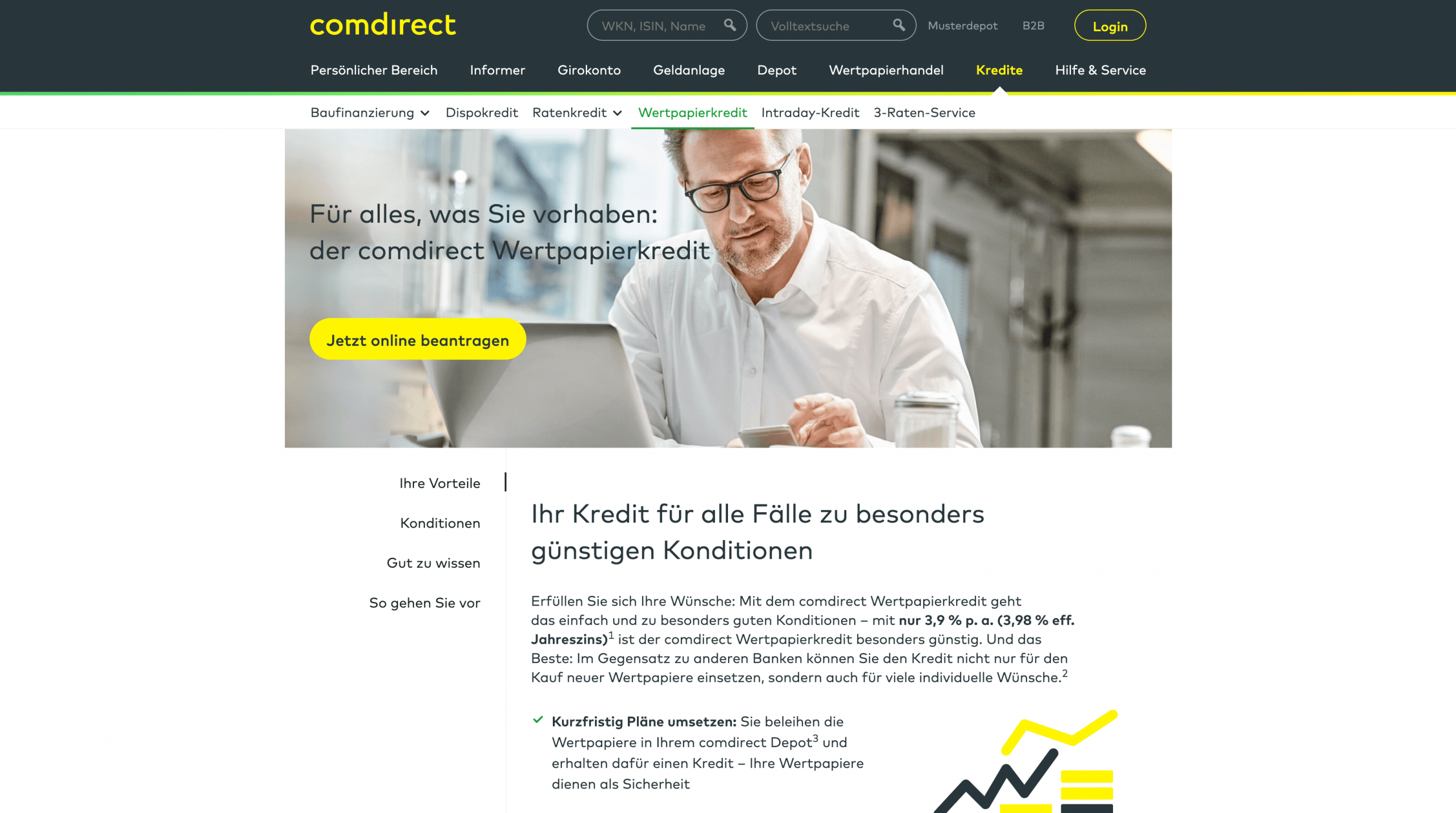 Comdirect Wertpapierkredit