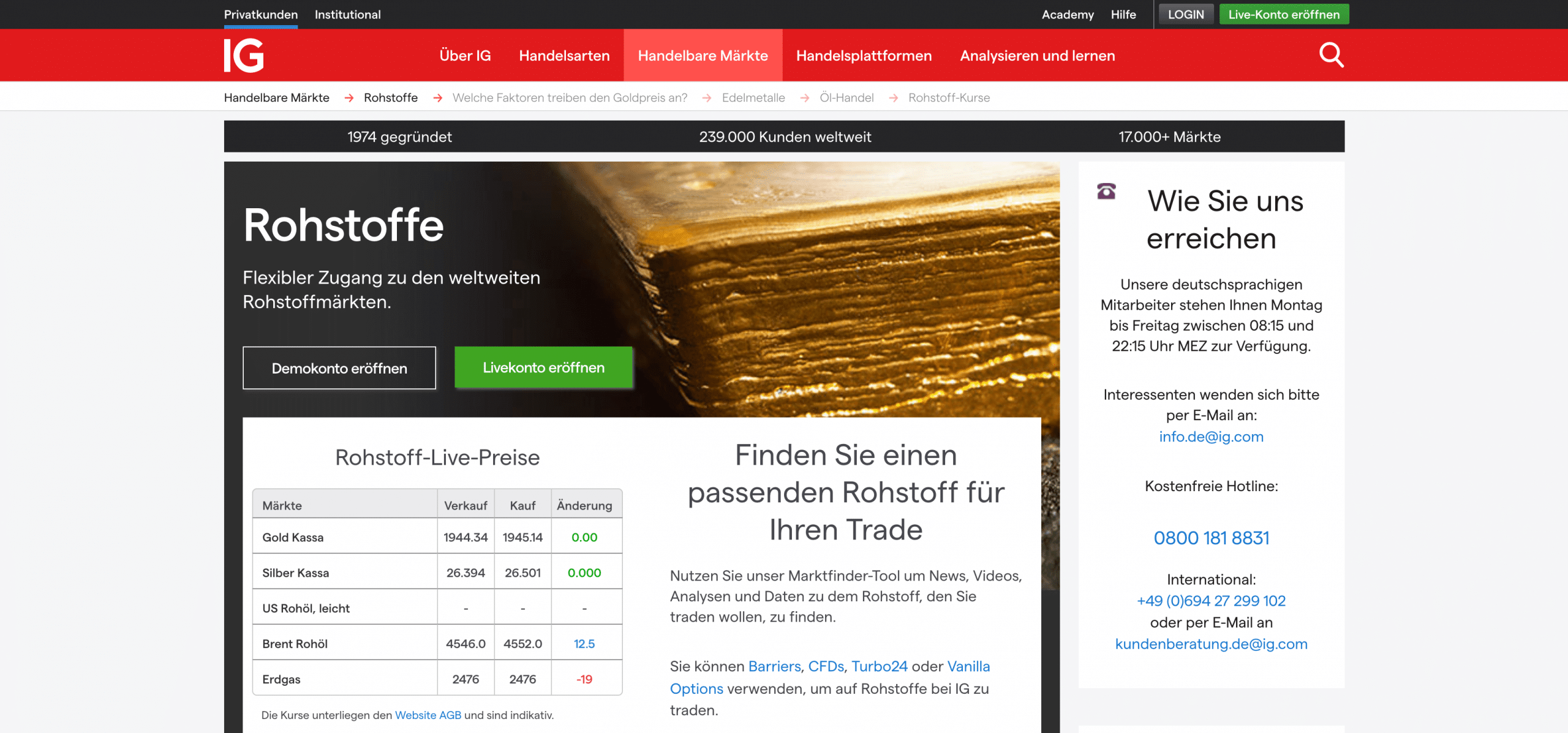IG Rohstoff Handel