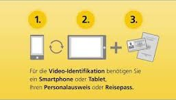 VideoIdent