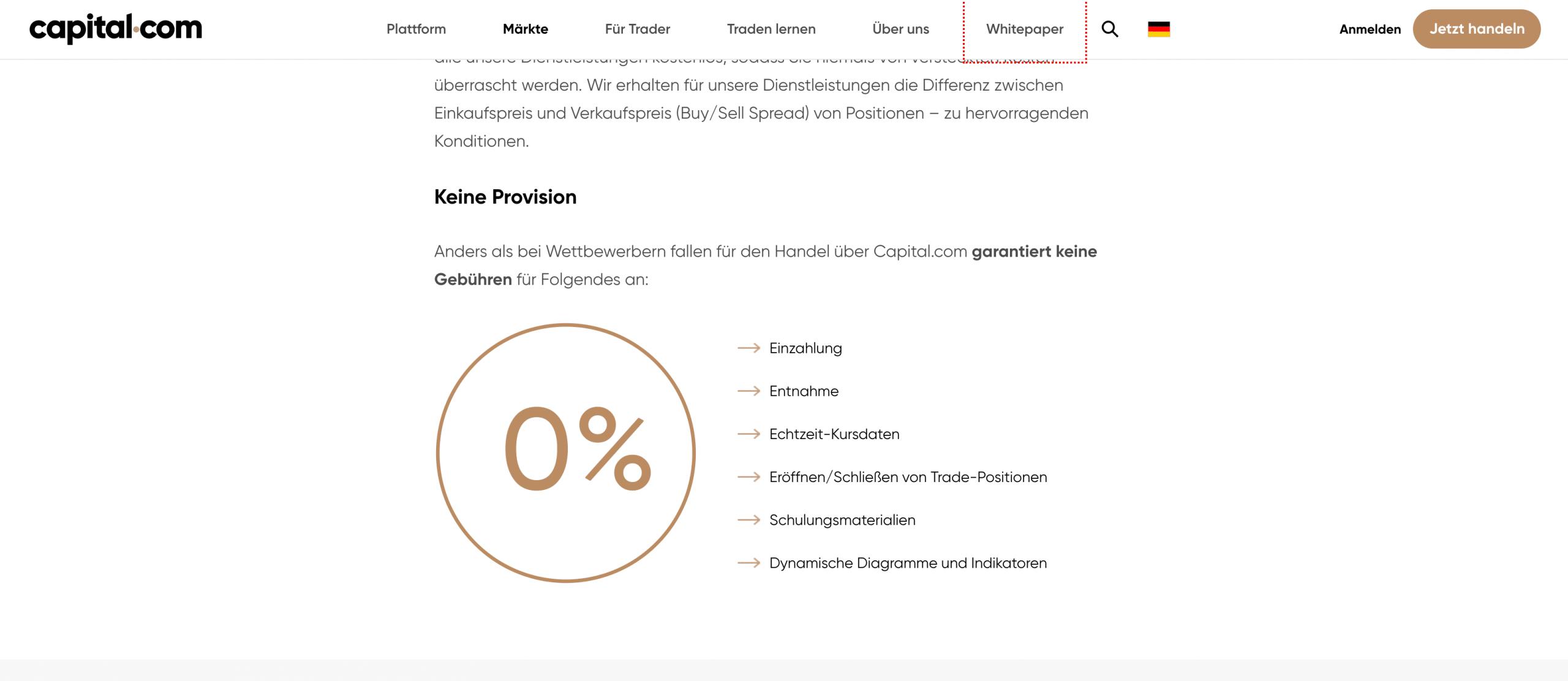 Capital.com Gebühren