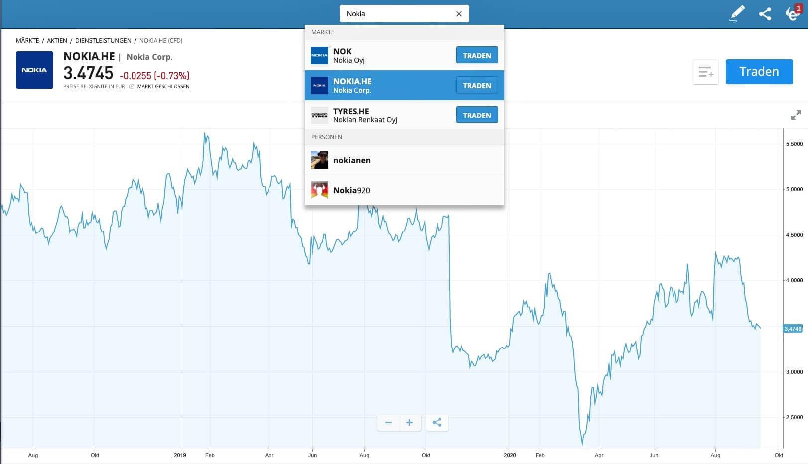 Aktien unter 5 Euro - Nokia Aktie bei etoro