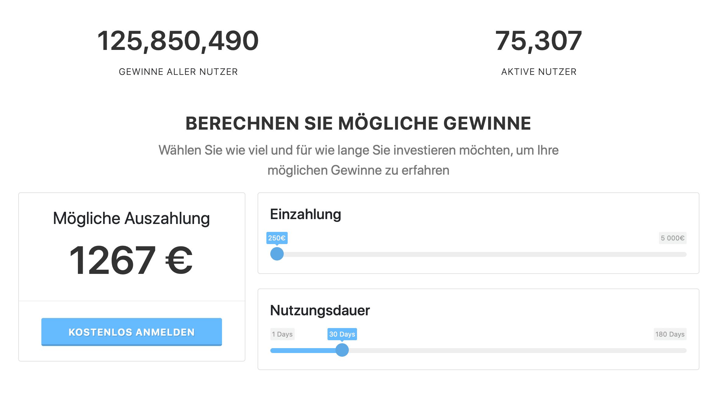 BitQT Gewinne