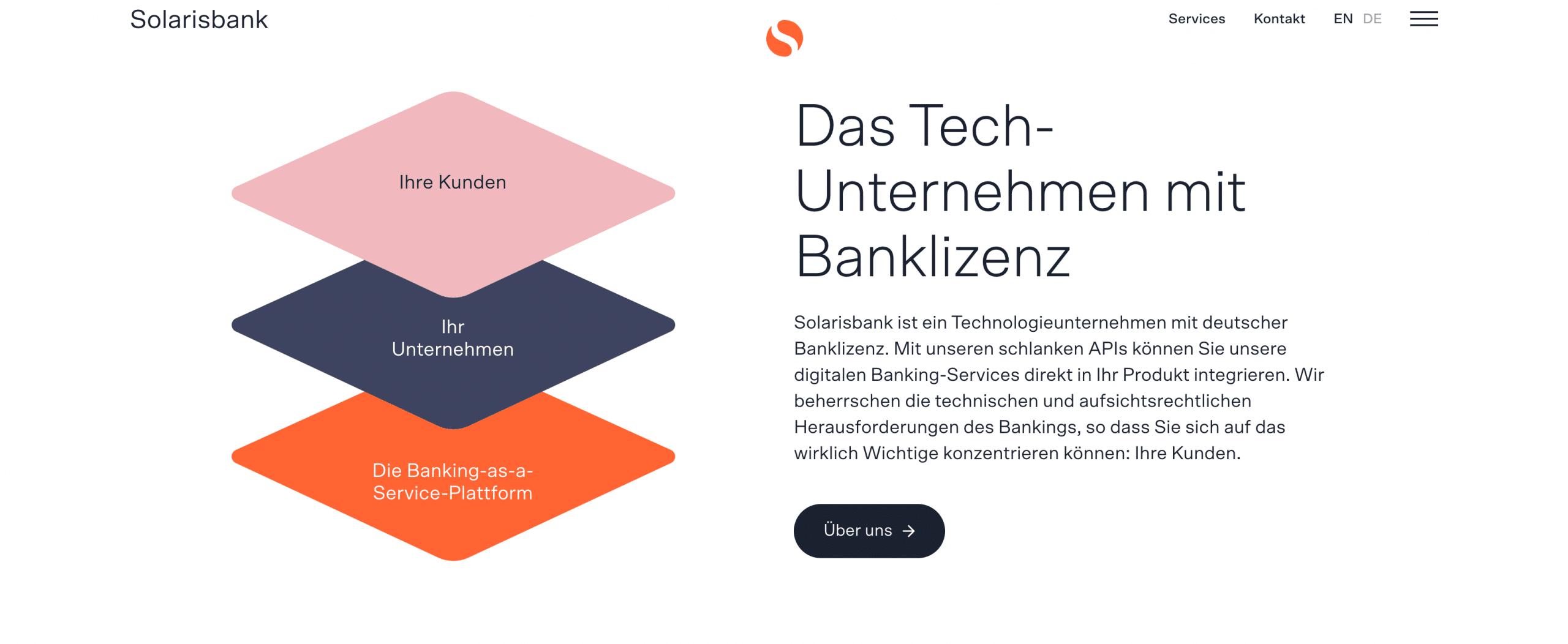 Solarisbank Fazit