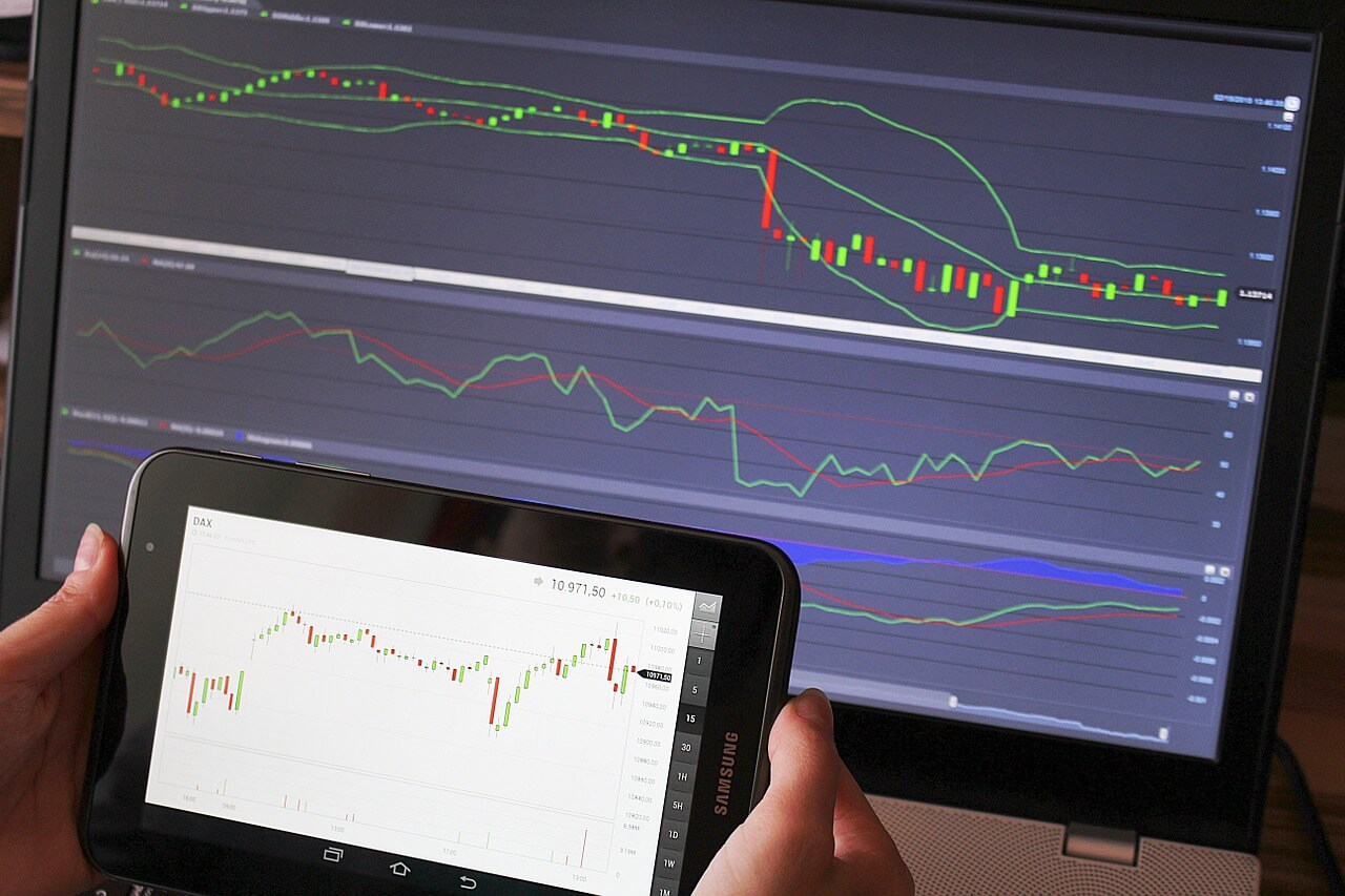 Tablet Chart Aktien