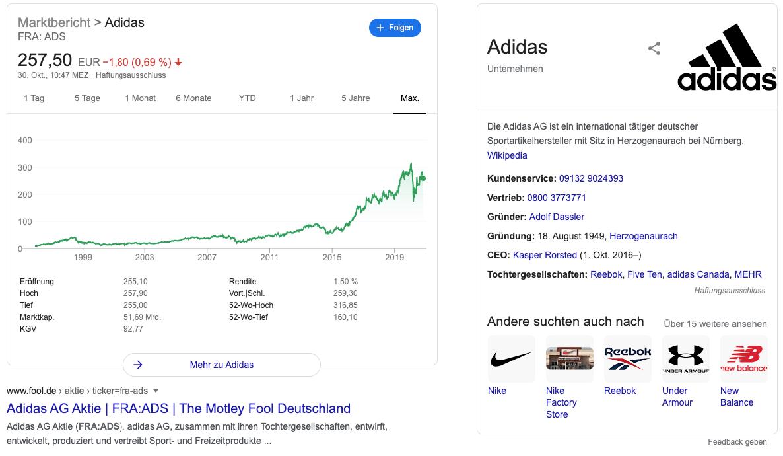 Adidas Aktie