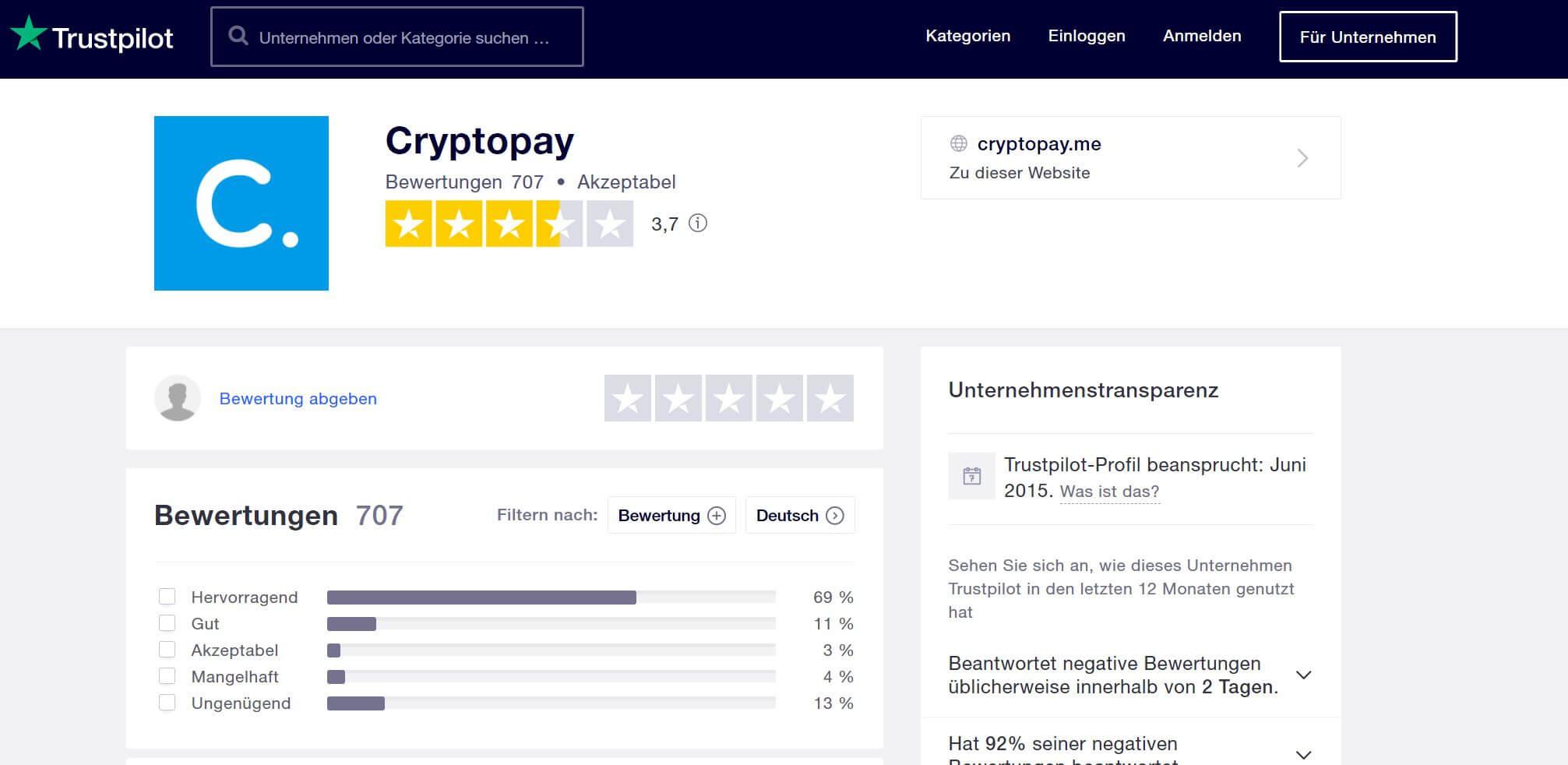 Cryptopay Erfahrungen