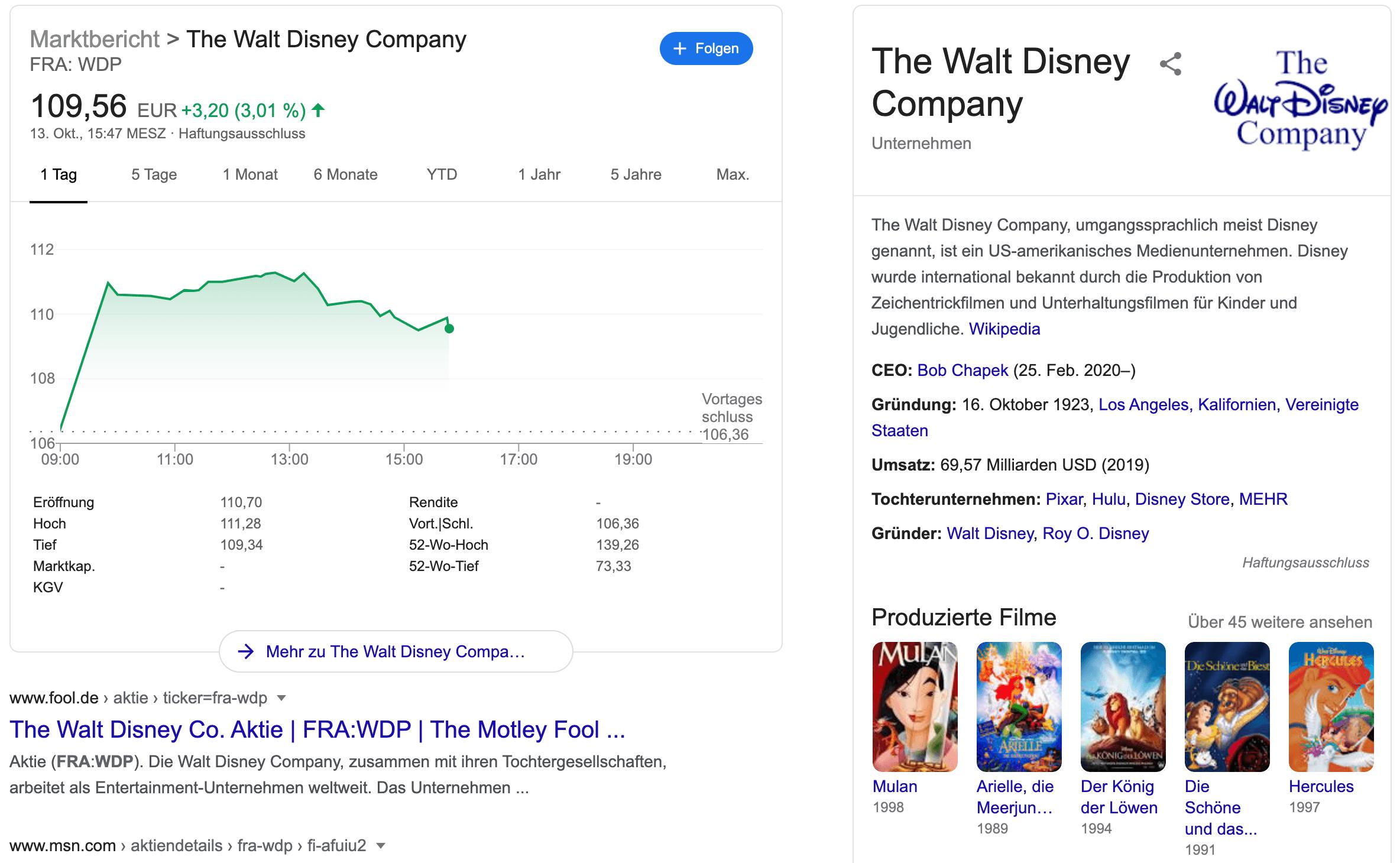 Disney-Aktie Kaufen