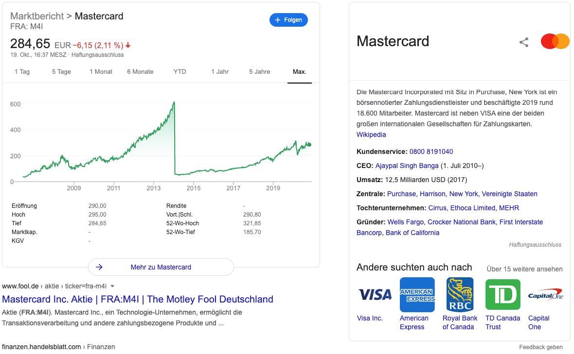 Mastercard Aktie