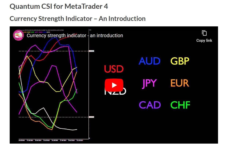 Quantum Trading Software