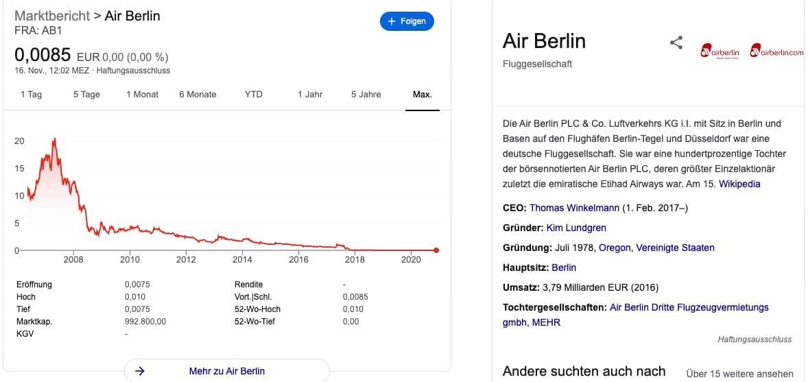 Aktie Airberlin