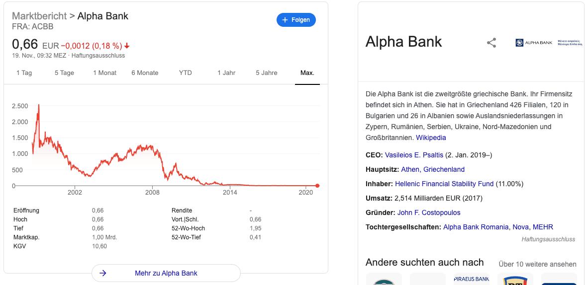 Alpha Bank Aktie