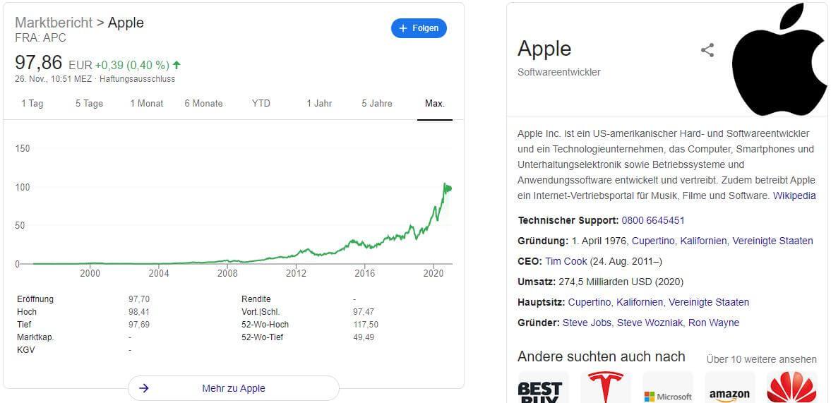 Tech Aktien Kaufen