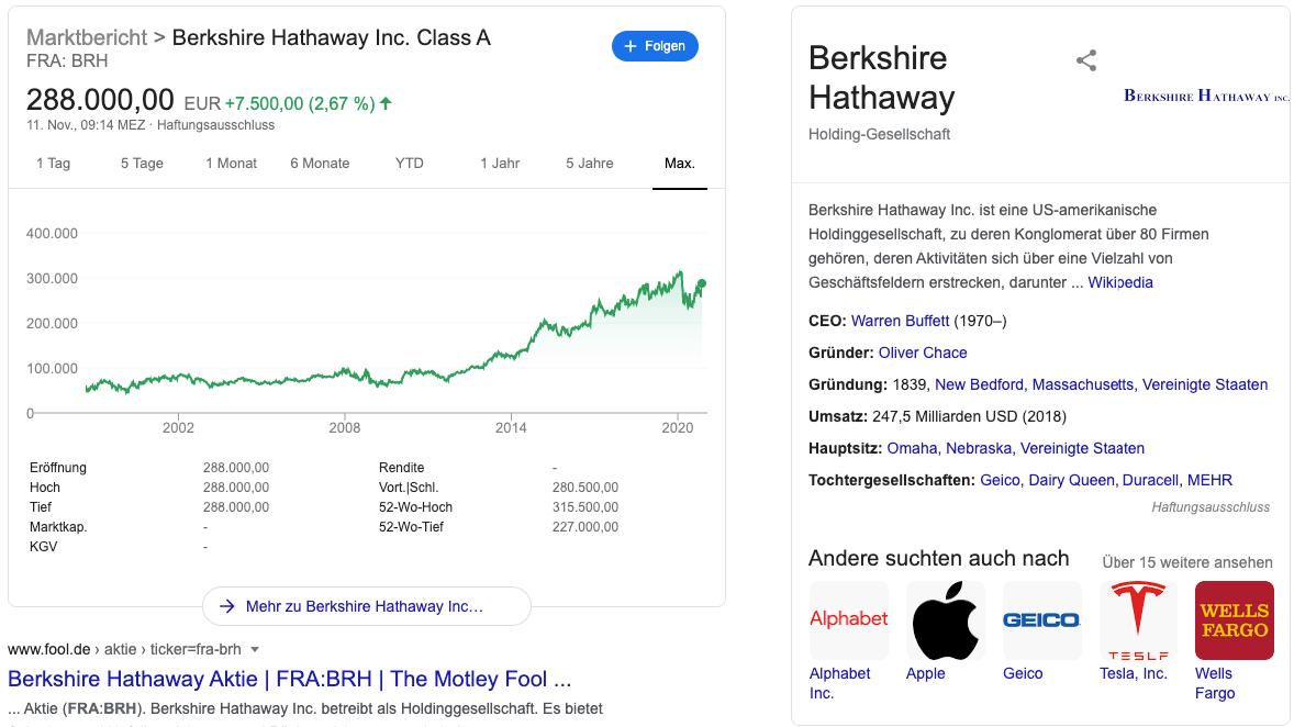 Aktie Berkshire Hathaway