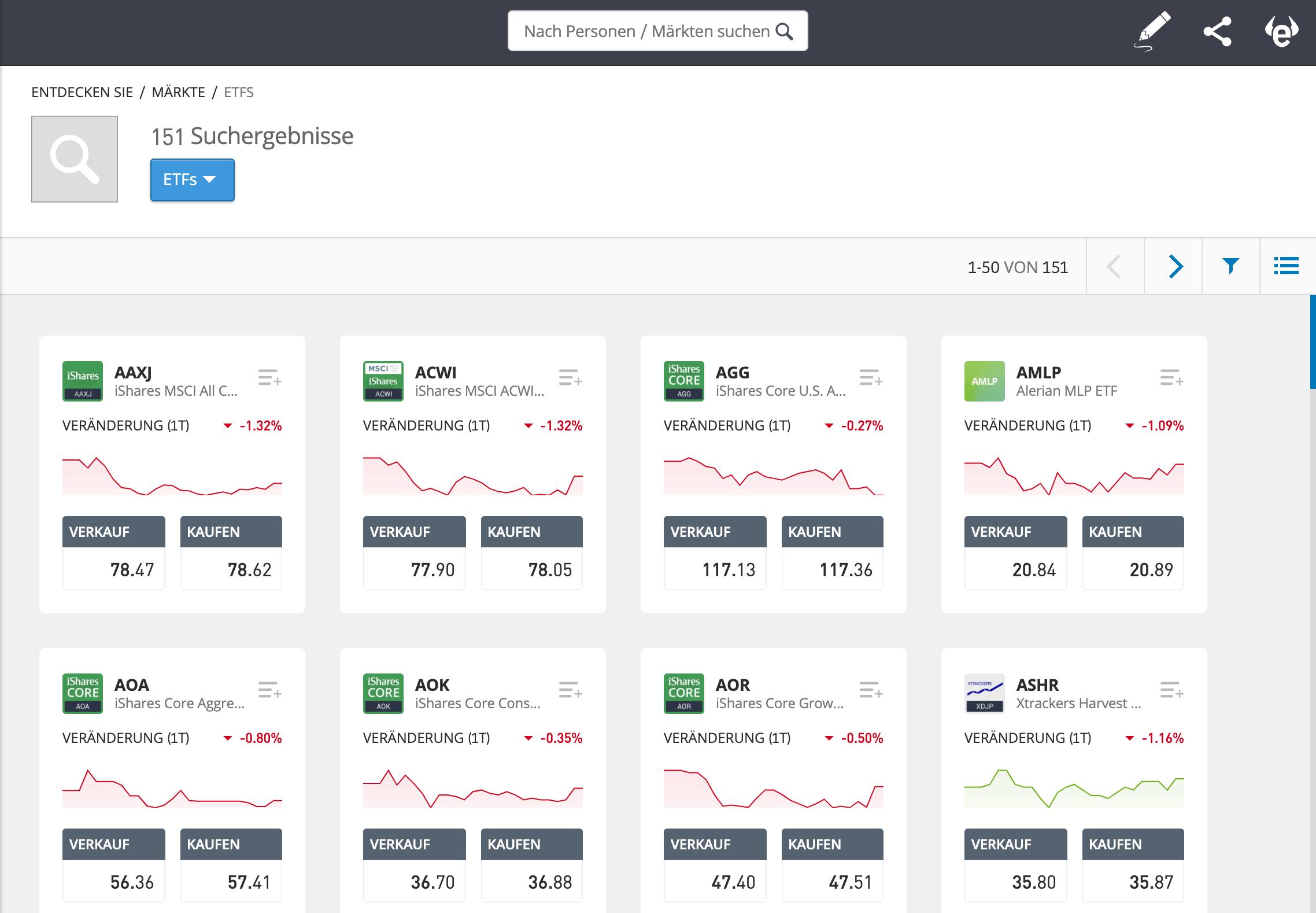 ETFs Kaufen