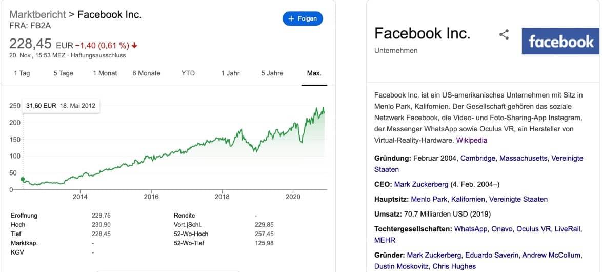 Facebook Aktie kaufen