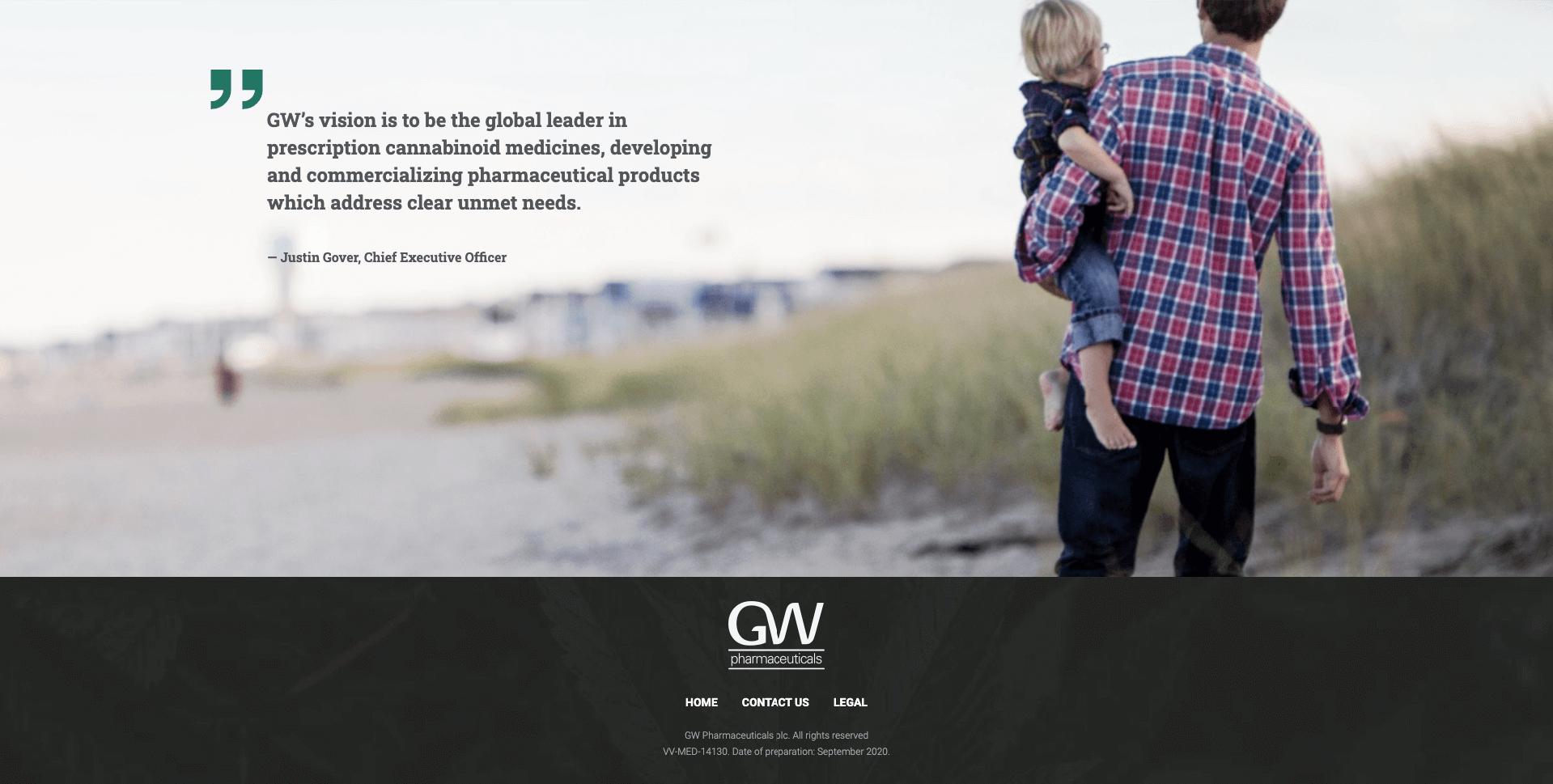 GW Pharmaceuticals Zukunft