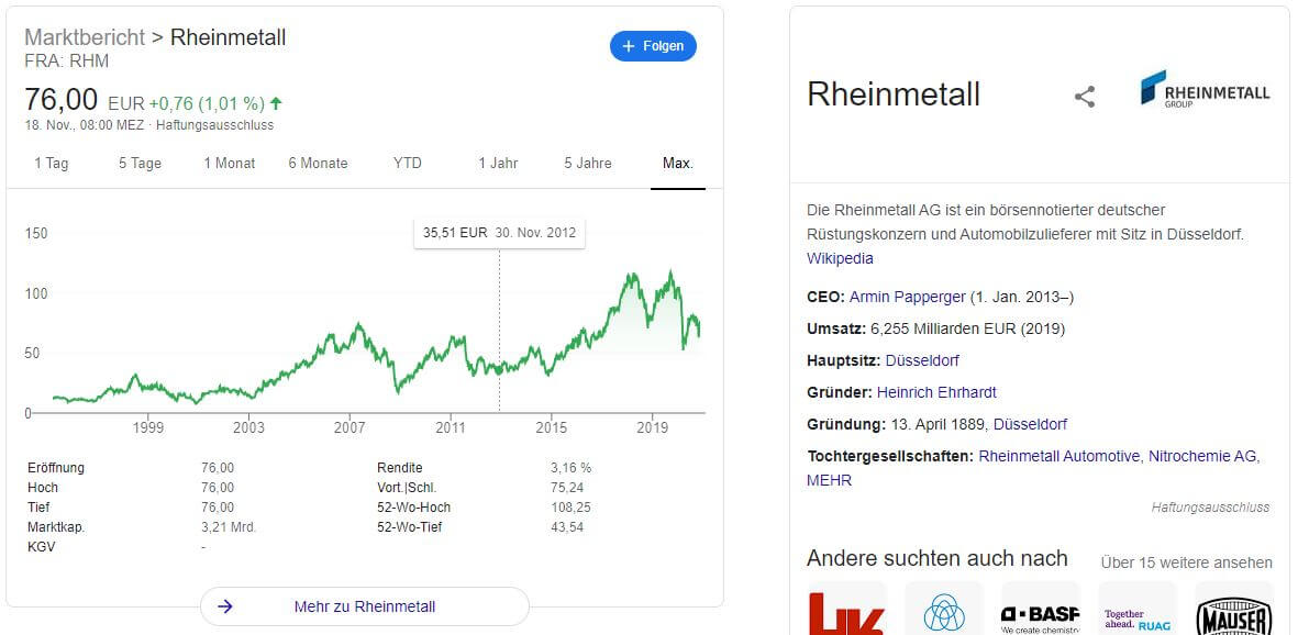 Rheinmetall Aktie Kaufen