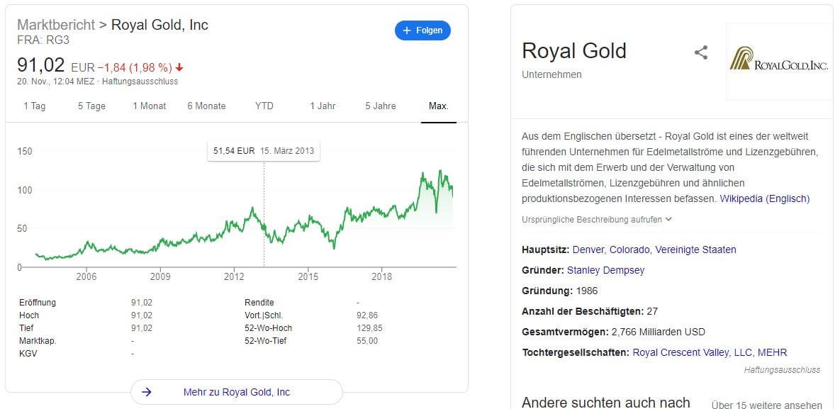 Rohstoff Aktien Kaufen Royale Gold