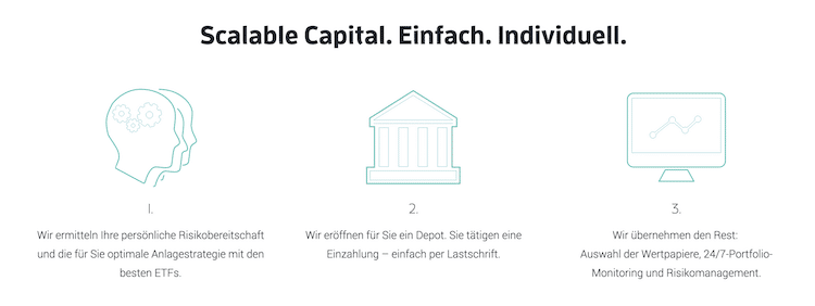 Scalable Capital Funktionsweise