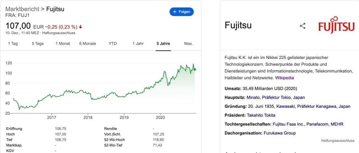 Fujitsu aktie kaufen