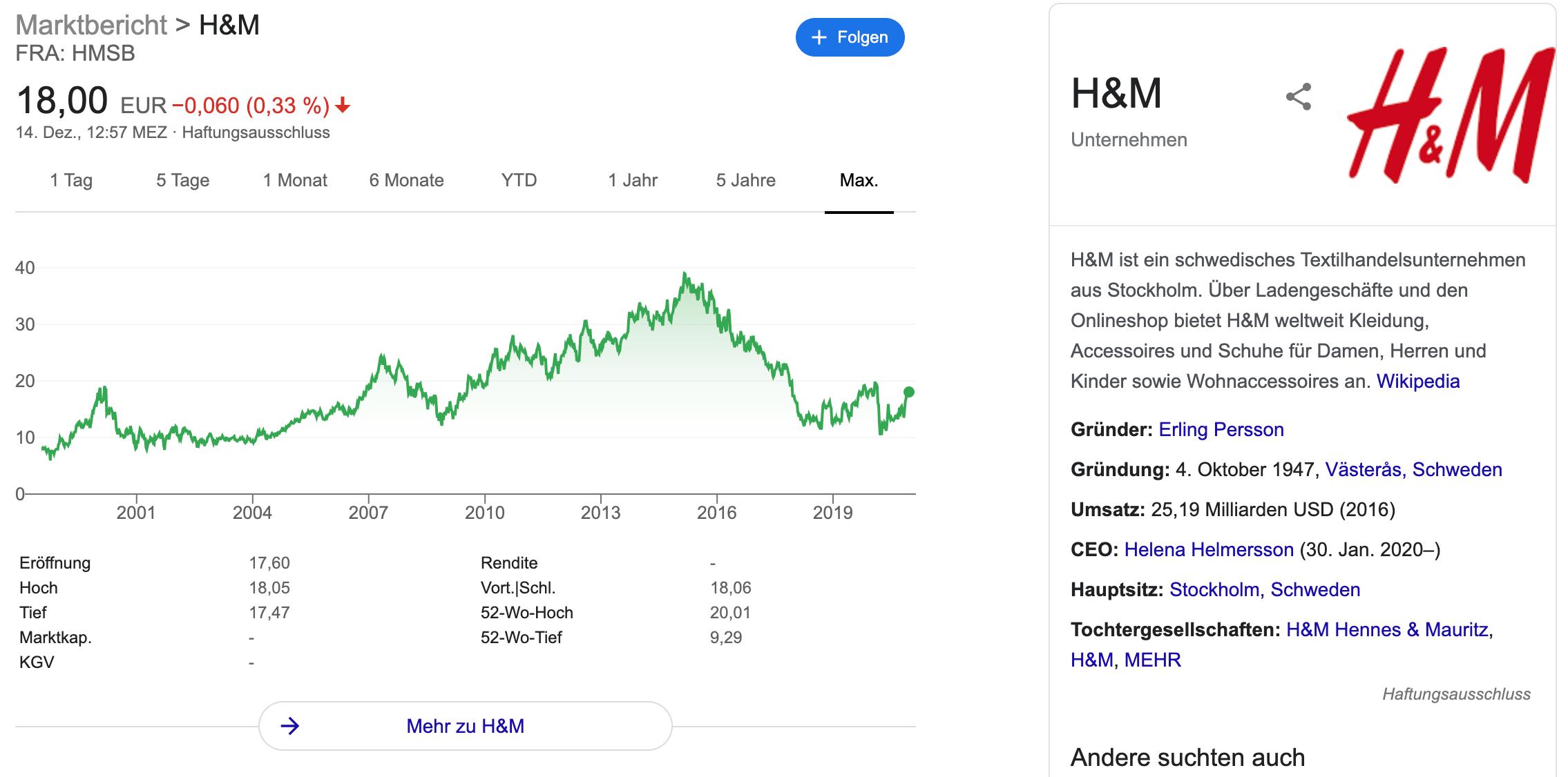 H&M Aktie
