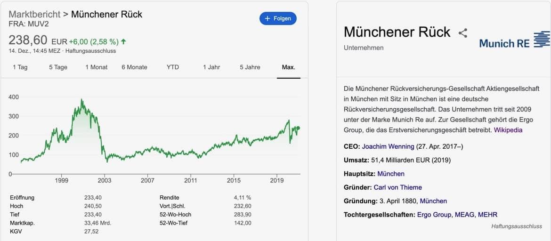Münchener Rück Aktie kaufen