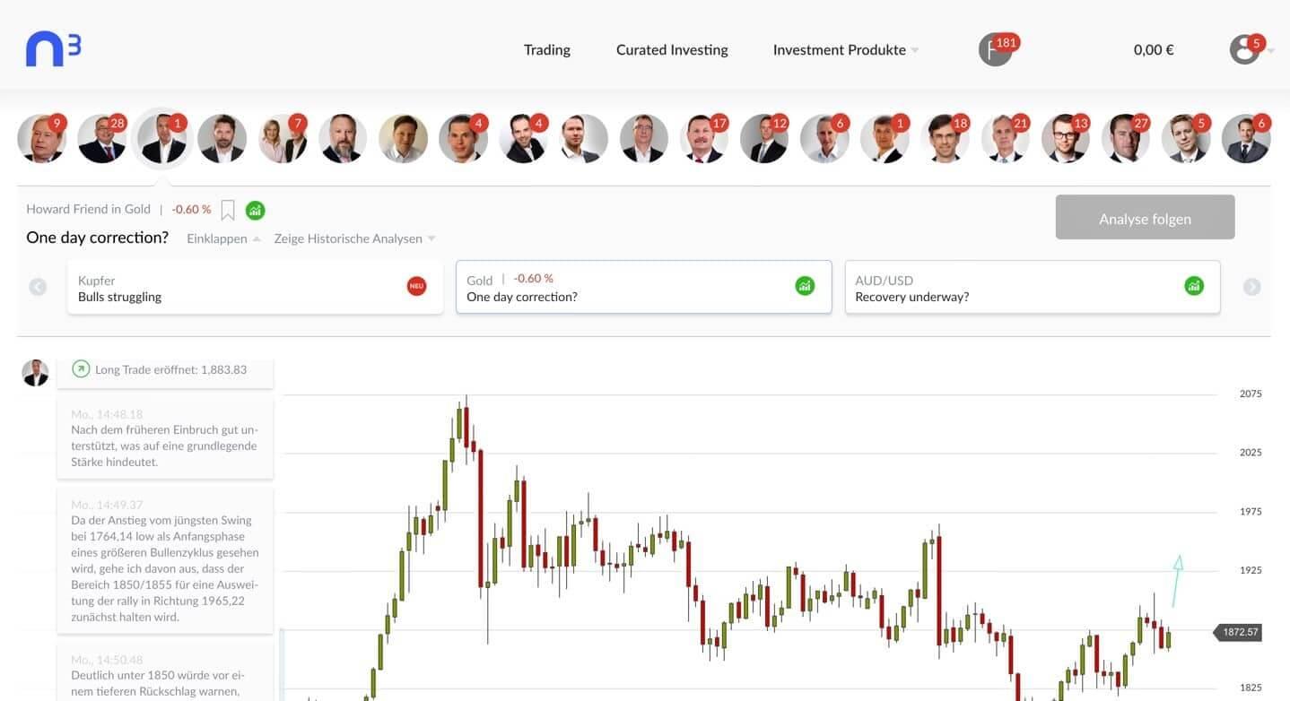Nextmarkets Erfahrungen - Curated Investing
