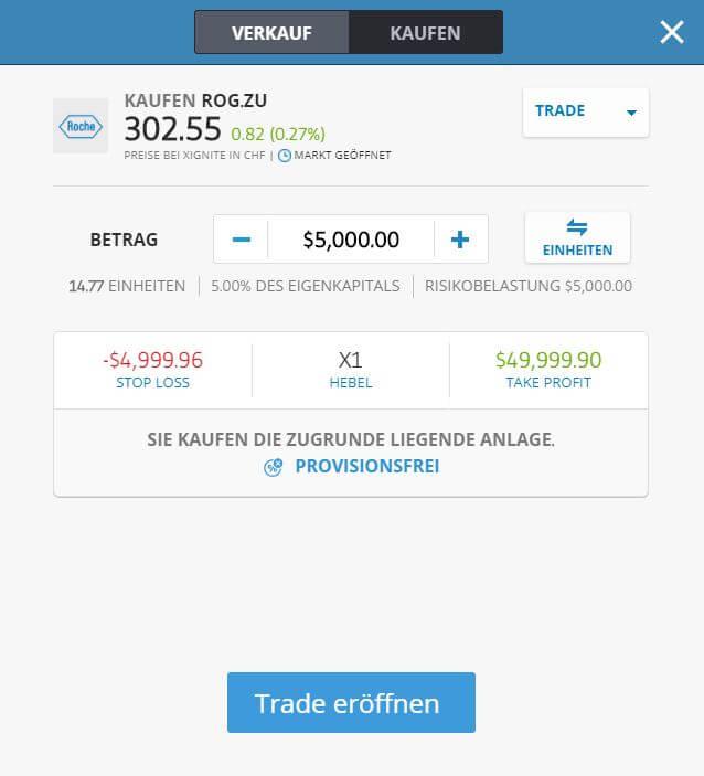 Schweizer Aktien Kaufen