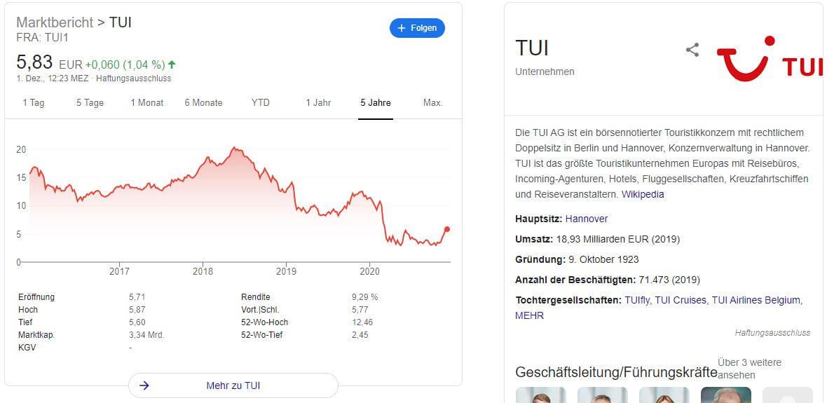 TUI Aktie Kaufen