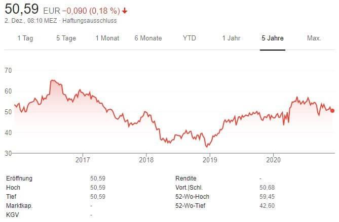 VK Muehlen Aktien kaufen