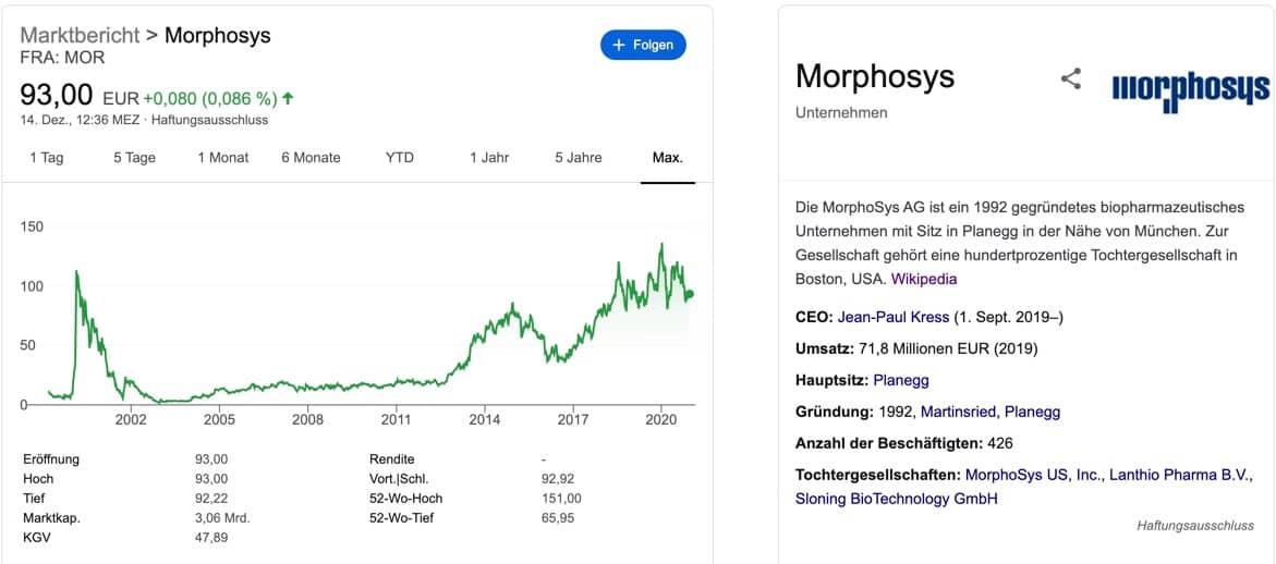 Morphosys Aktie kaufen prognose