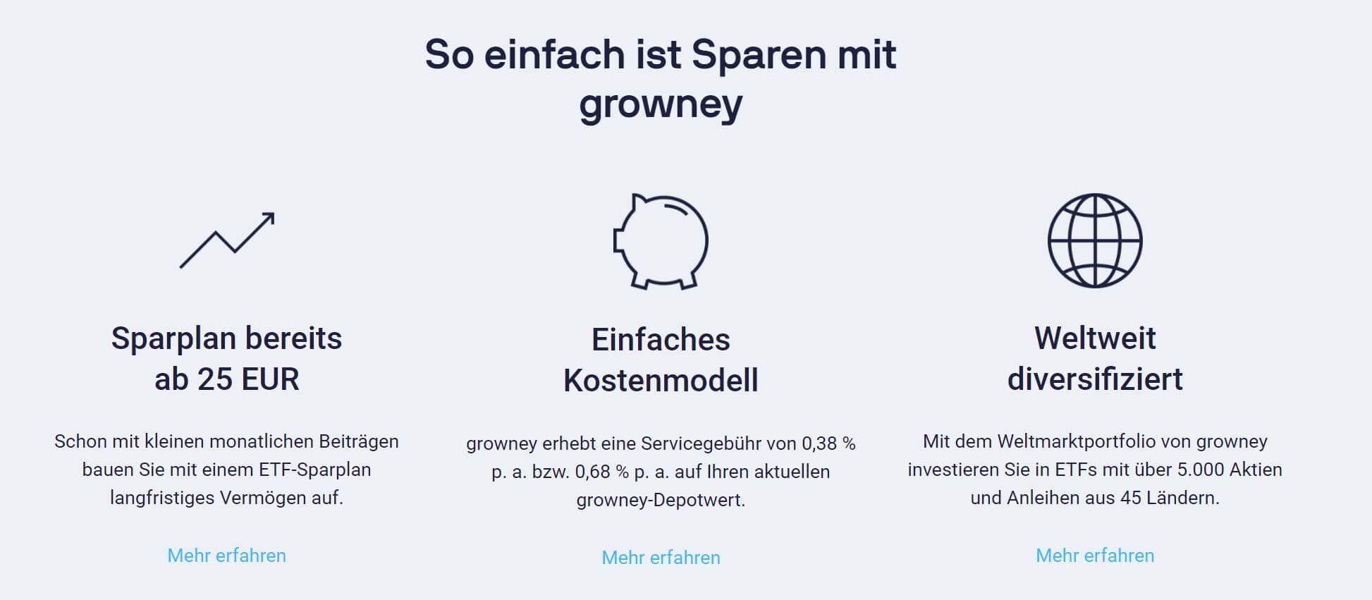 Growney Sparplan