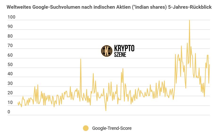 Krypto Aktien