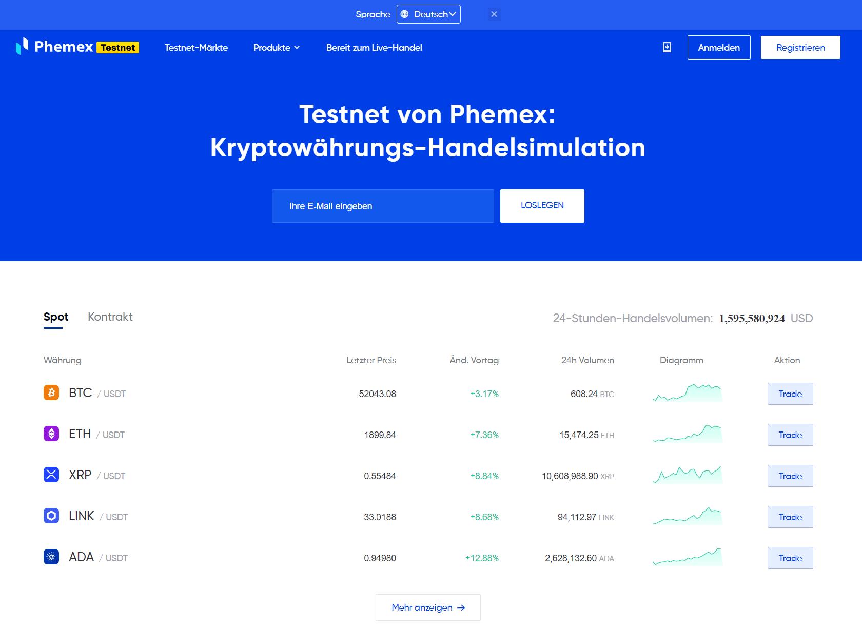 Phemex Testnet