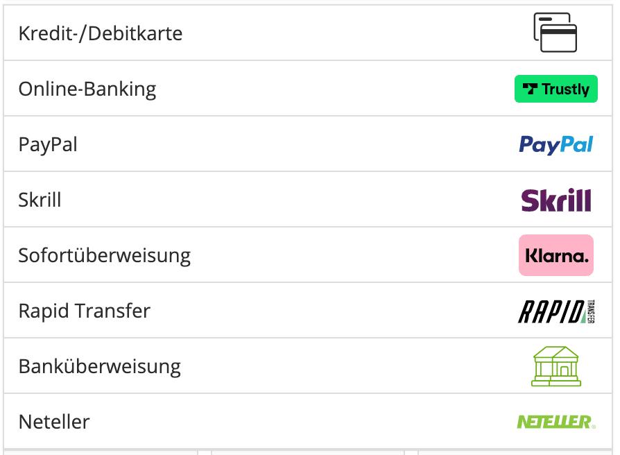 eToro Zahlungsmethode