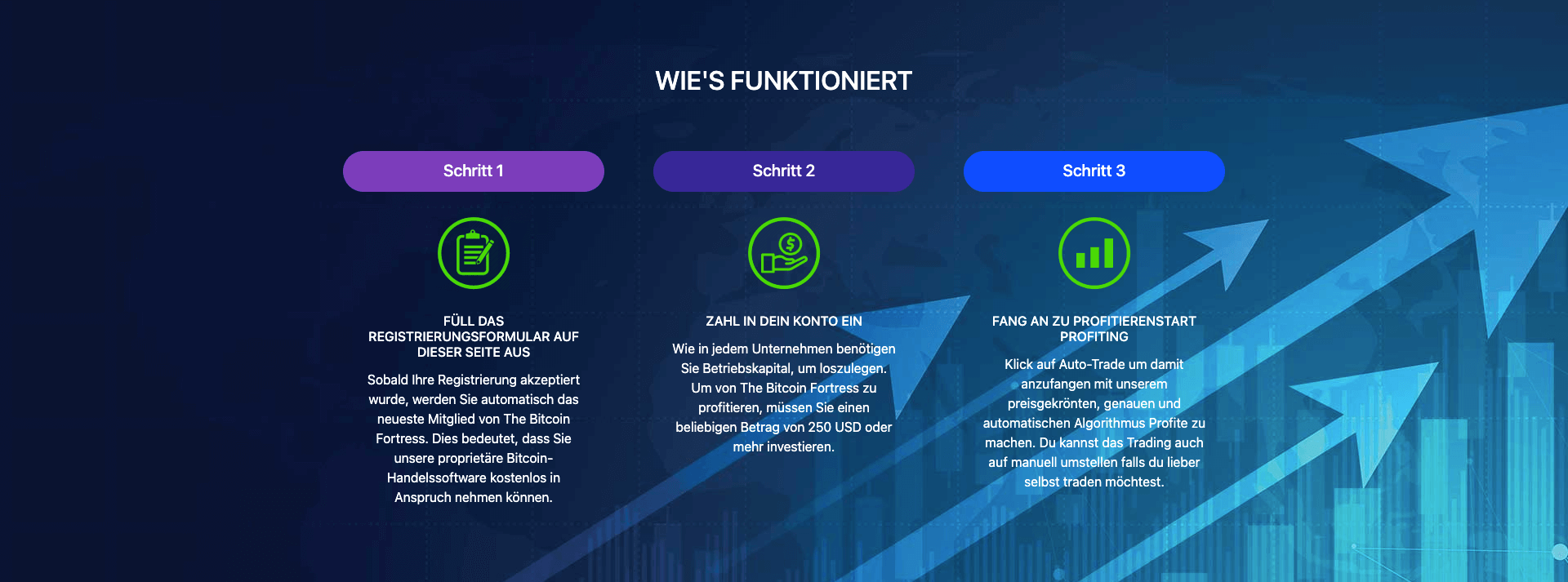 Wie funktioniert Bitcoin Fortress
