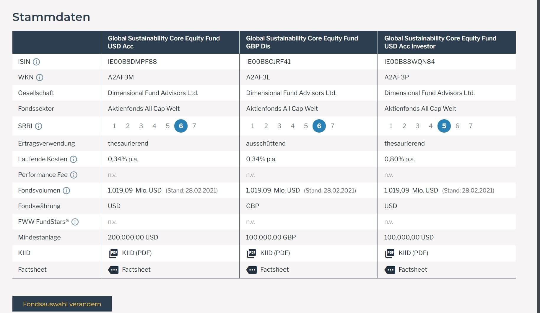 fondsweb buster für binäre optionen