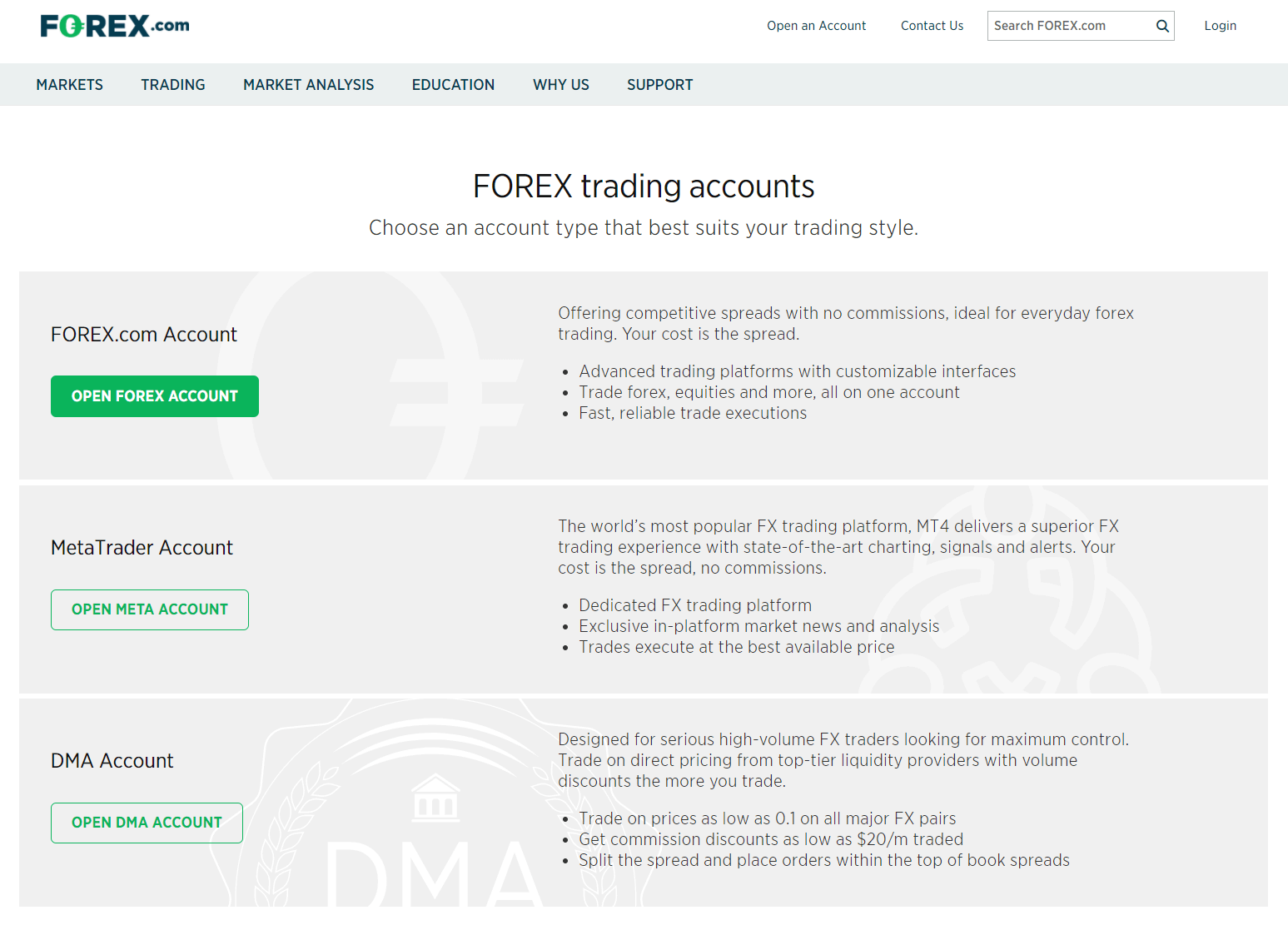 Forex.com Registrierung