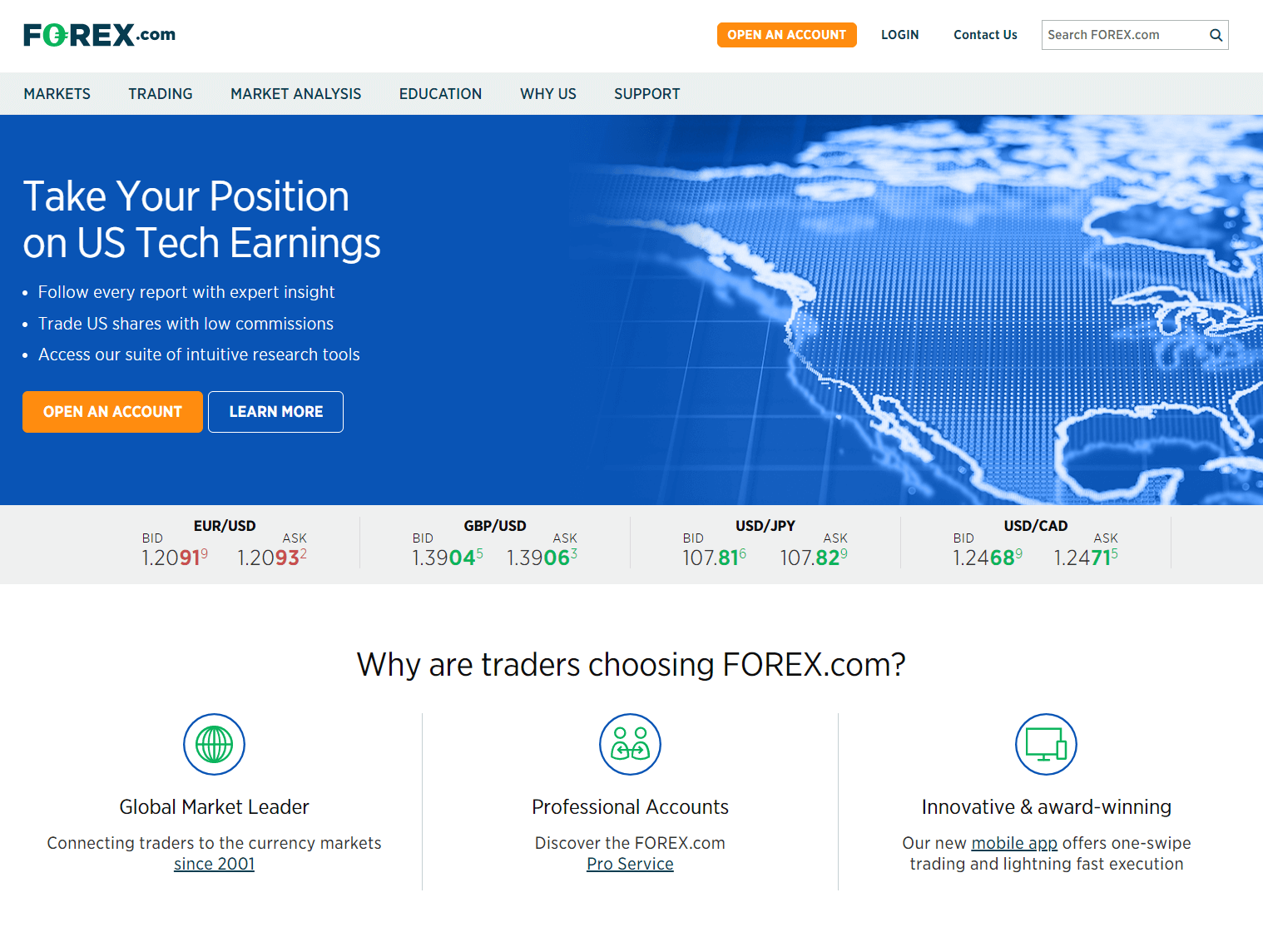 Forex.com Webseite