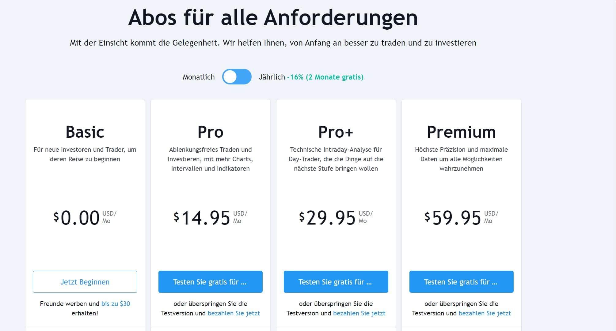 Tradingview Kosten